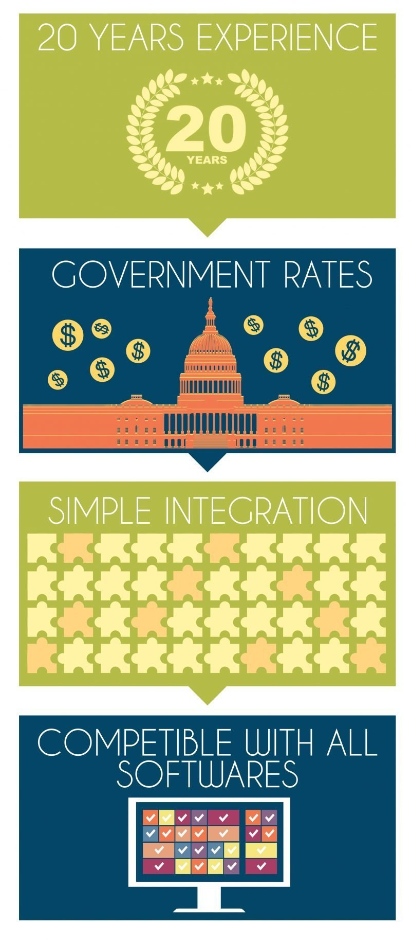 Credit card processing governement entities trust infographic